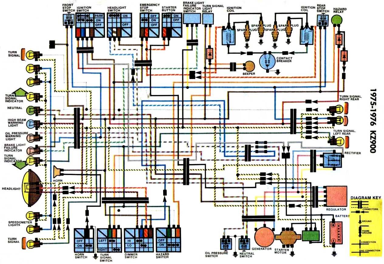 Schmas Lectriques Kz900 Wiring Diagram Z900 75